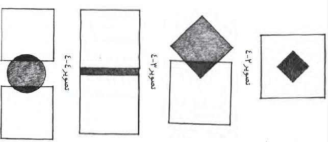 انواع ارتباط بین دو فضا