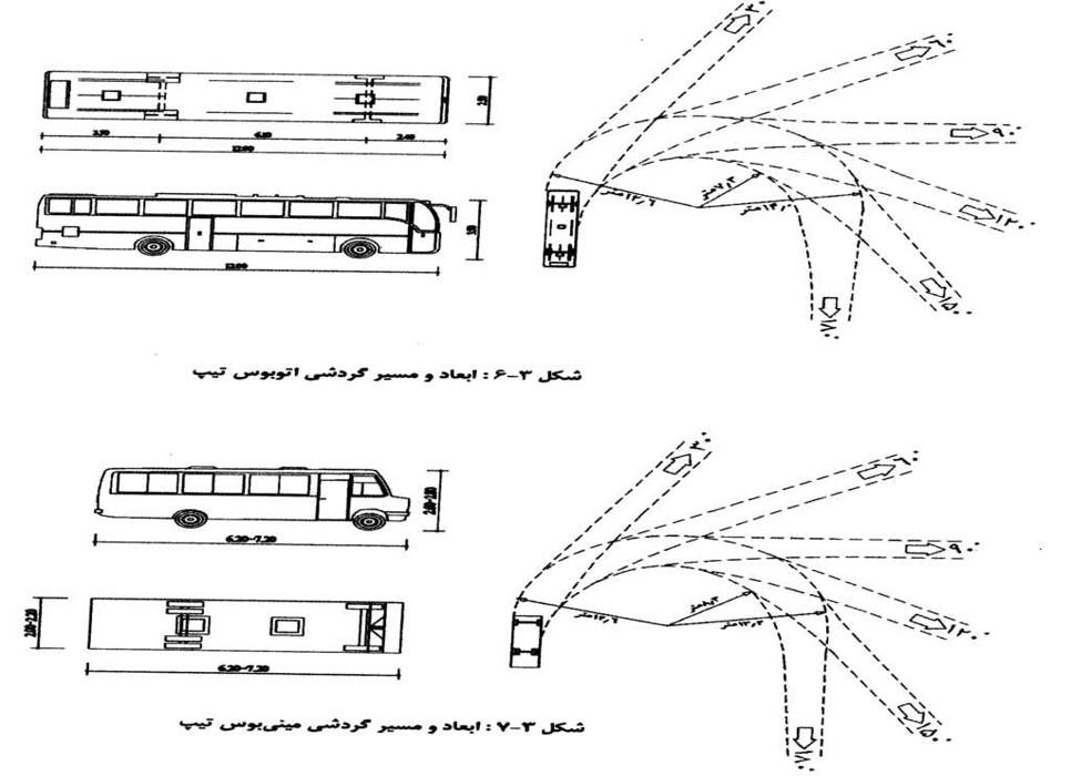 ابعاد استاندارد اتوبوس