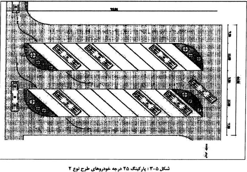 اندازه استاندارد پارکینگ اتوبوس