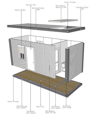دانلود دیتیل های ساختمانی