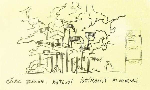 اسکیس شهری